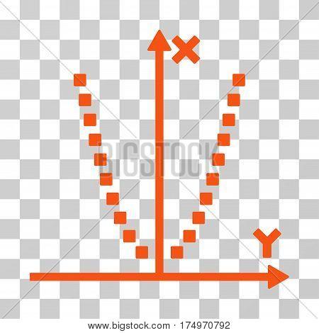 Parabole Plot icon. Vector illustration style is flat iconic symbol, orange color, transparent background. Designed for web and software interfaces.