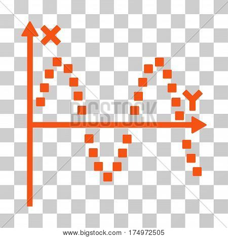 Sine Plot icon. Vector illustration style is flat iconic symbol, orange color, transparent background. Designed for web and software interfaces.