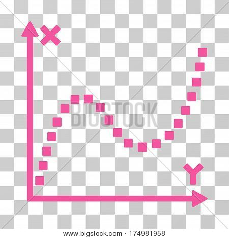 Dotted Plot icon. Vector illustration style is flat iconic symbol, pink color, transparent background. Designed for web and software interfaces.