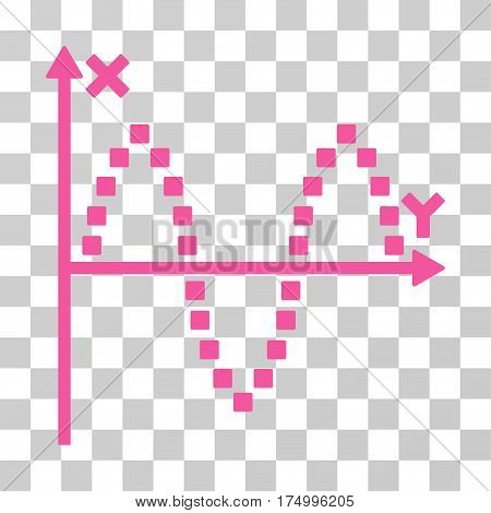 Sinusoid Plot icon. Vector illustration style is flat iconic symbol, pink color, transparent background. Designed for web and software interfaces.