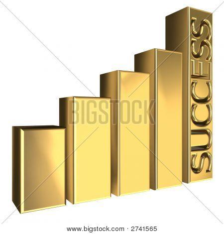 Golden Graph Success