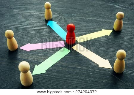 Delegating Concept. Wooden Figures And Arrows On A Desk.