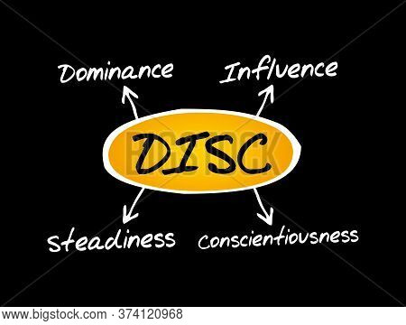 Disc - Dominance, Influence, Steadiness, Conscientiousness Acronym - Personal Assessment Tool To Imp