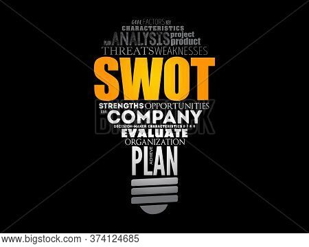 Swot Analysis (or Swot Matrix) - Strengths, Weaknesses, Opportunities, And Threats Light Bulb Word C