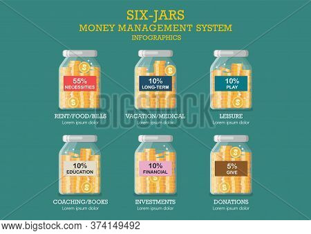 Jars Money Management System. Coins In Glass Jars With Labeled Savings. Vector Illustration Infograp