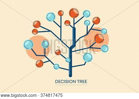 Decision Tree Illustration. Extensive Network With Correct