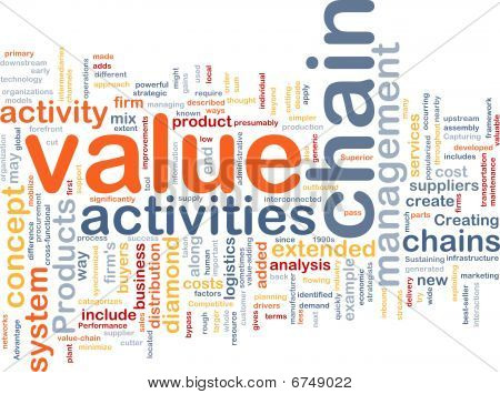 Value Chain Word Cloud