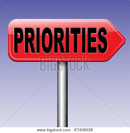 priorities important very high urgency info highest importance crucial information top priority dont forget  poster