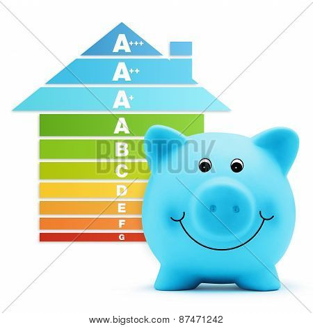 energy class scale savings efficiency piggy bank home