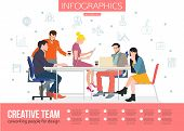 Creative Team Infographics. Business meeting and Coworking people for your design. Talking and working people at the table in the office. Flat design vector illustration with place for text. poster