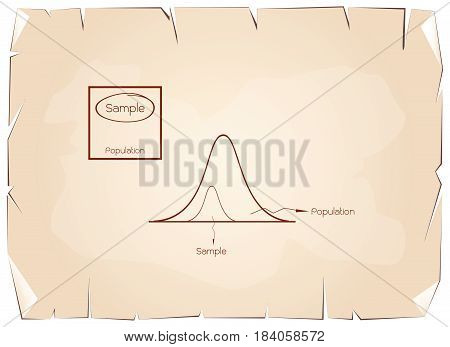 Business and Marketing or Research Process, Gaussian, Bell or Normal Distribution with The Sampling Methods of Selecting Sample of Elements From Target Population to Conduct Survey on Old Paper.