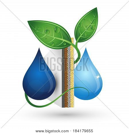 Bio water treatment. Drops of water through a filter and a green leaf.