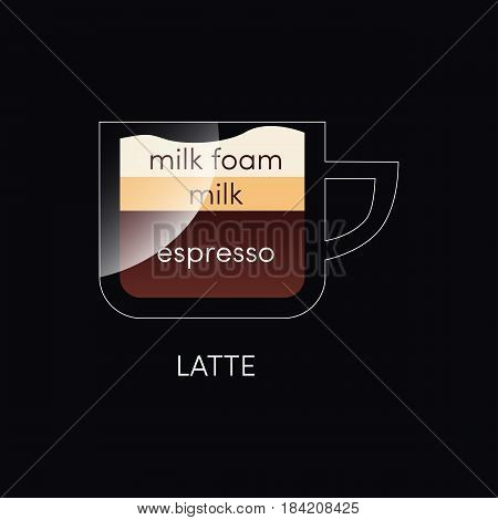 Coffee latte cup isolated on black. Vector