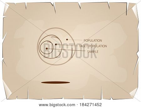 Business and Marketing or Social Research Process The Sampling Methods of Selecting Sample of Elements From Target Population to Conduct A Survey on Old Antique Vintage Grunge Paper Background.