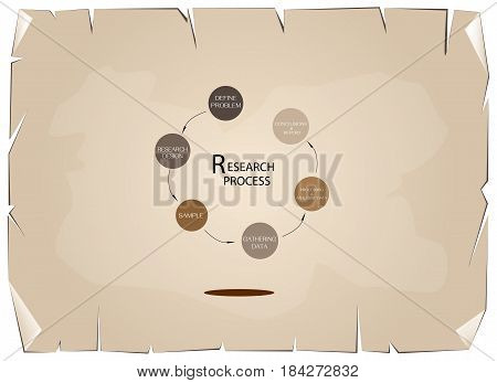 Round Shape Charts of Business and Marketing or Social Research Process in Qualitative and Quantitative Measurement on Old Antique Vintage Grunge Paper Texture Background.