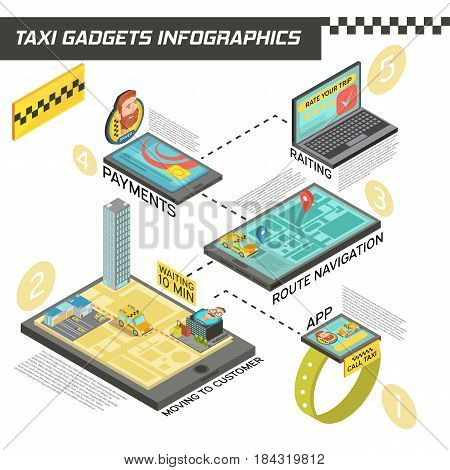 Isometric infographics with stages of taxi service in gadgets including ordering, route navigation, payment, rating vector illustration