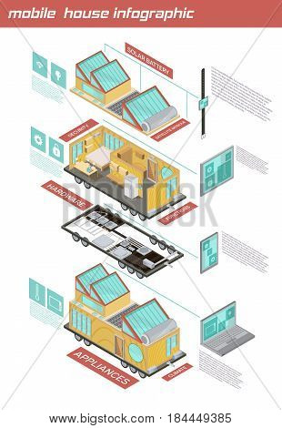 Mobile house isometric infographics with elements of home on wheels, applied technologies on white background vector illustration