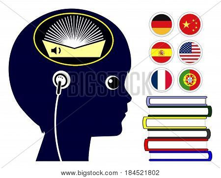 Language Audiobooks for Kids. Audio books help children to grow up multilingual with English, German, Spanish, Portuguese, Chinese or French
