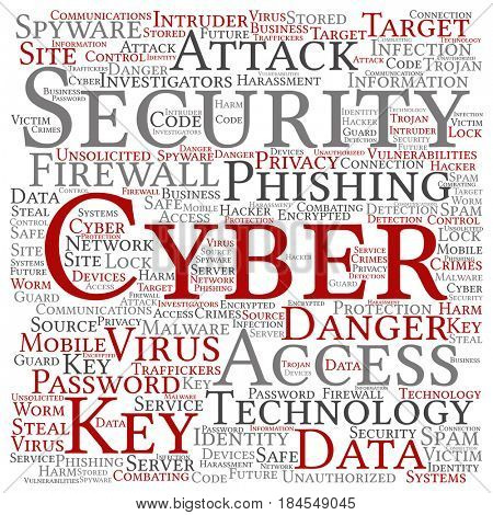 Concept or conceptual red cyber security access technology square word cloud isolated background. Collage of phishing, key virus, data attack, crime, firewall password, harm, spam protection text poster