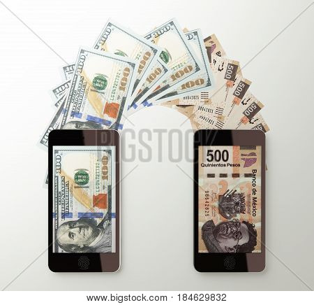 International Mobile Money Transfer, Dollar To Mexican Peso