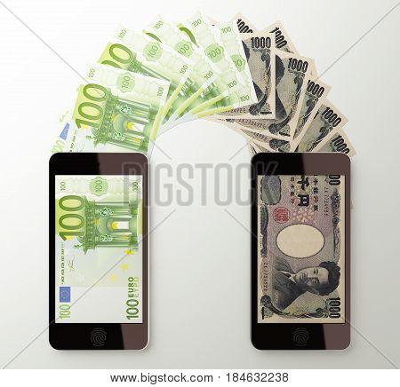 International Mobile Money Transfer, Euro To Japanese Yen