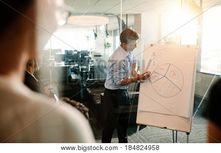 Mature businessman explaining pie chart to colleagues during a meeting. Male executive giving presentation to coworker over flip chart.
