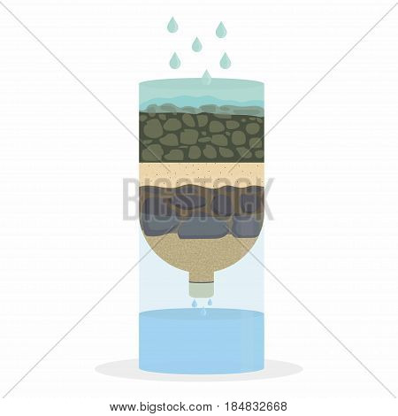water filter cartridge in cartoon style isolated on white background clean dirty water water filtration system symbol