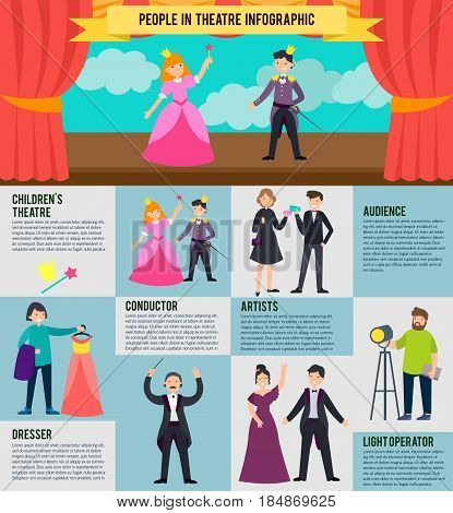 Flat people in theatre infographic concept with actors spectators singers dresser operator and conductor vector illustration