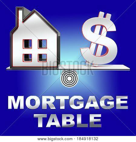 Mortgage Table Representing Loan Calculator 3D Rendering