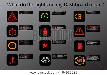 Collection Of Car Dashboard Panel Indicators