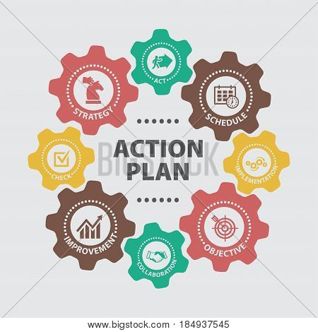 ACTION PLAN. Concept with icons and signs.