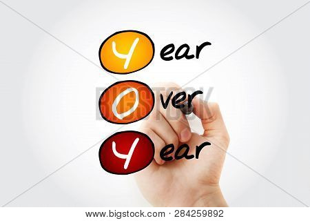 Yoy - Year Over Year Acronym With Marker, Business Concept Background
