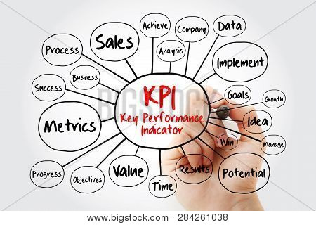 Kpi - Key Performance Indicator Mind Map Flowchart With Marker, Business Concept For Presentations A