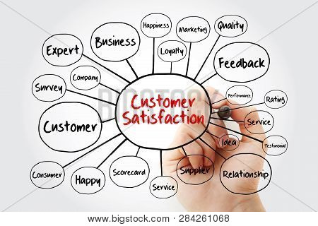 Customer Satisfaction Mind Map Flowchart With Marker, Business Concept For Presentations And Reports