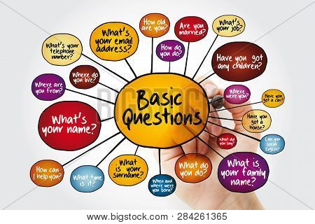 Basic English Questions For Daily Conversation, Mind Map Flowchart With Marker, Concept For Presenta