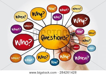 Questions Whose Answers Are Considered Basic In Information Gathering Or Problem Solving, Mind Map F