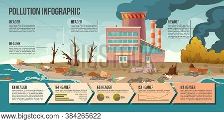 Ecology Pollution Infographic With Factory Pipes Emitting Smoke And Dirty Air, Rubbish In Polluted O