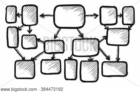 Mind Map Sketch. Hand Drawn Blank Square Diagram, Mind Mapping, Flow Chart With Empty Space For Text