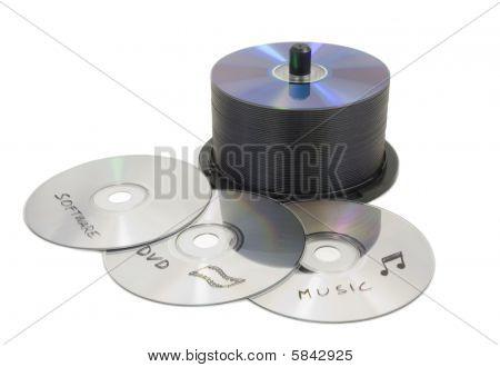 CD Vervielfältigung