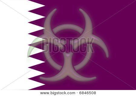 Flag Of Qatar Health Warning