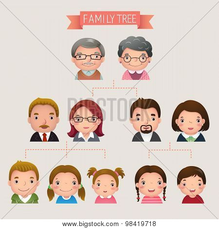 Cartoon Vector Illustration Of Family Tree