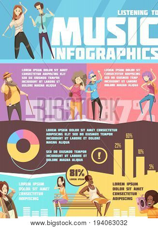 Infographics with information and charts about people listening music in earphones and with audio player  vector illustration