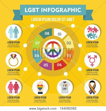 LGBT infographic banner concept. Flat illustration of LGBT infographic vector poster concept for web