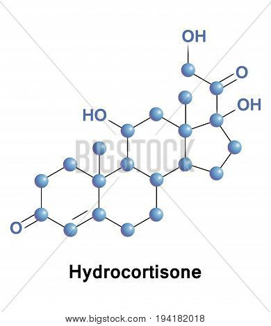 Hydrocortisone is hormone cortisol as a medication. Uses includes conditions such as adrenocortical insufficiency adrenogenital syndrome rheumatoid arthritis dermatitis asthma and COPD