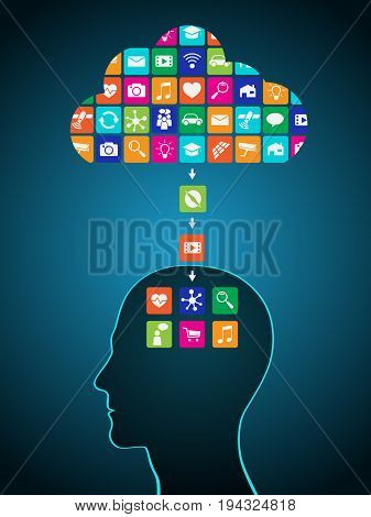 Downloading applications from the cloud to the head. Mobile applications are installed in the brain, replacing the mind