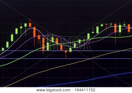 Screen display Hammer Candlestick Chart ,Stock Market .