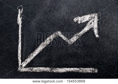 White chalk draw as upward arrow graph on black board background (Concept for sale profit cost of company in uptrend)