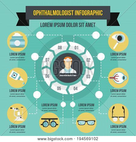 Ophthalmologist infographic banner concept. Flat illustration of ophthalmologist infographic vector poster concept for web