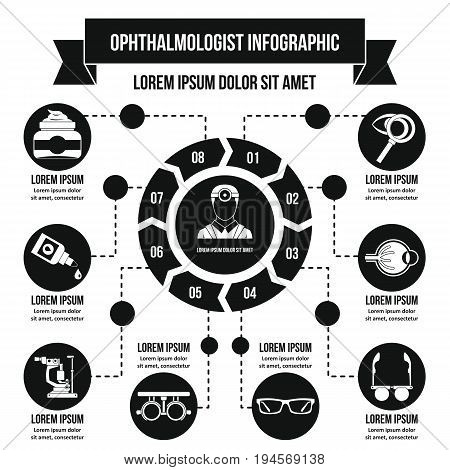 Ophthalmologist infographic banner concept. Simple illustration of ophthalmologist infographic vector poster concept for web