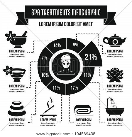 Spa treatments infographic banner concept. Simple illustration of spa treatments infographic vector poster concept for web